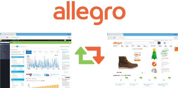 integracja-allegro-prestashop