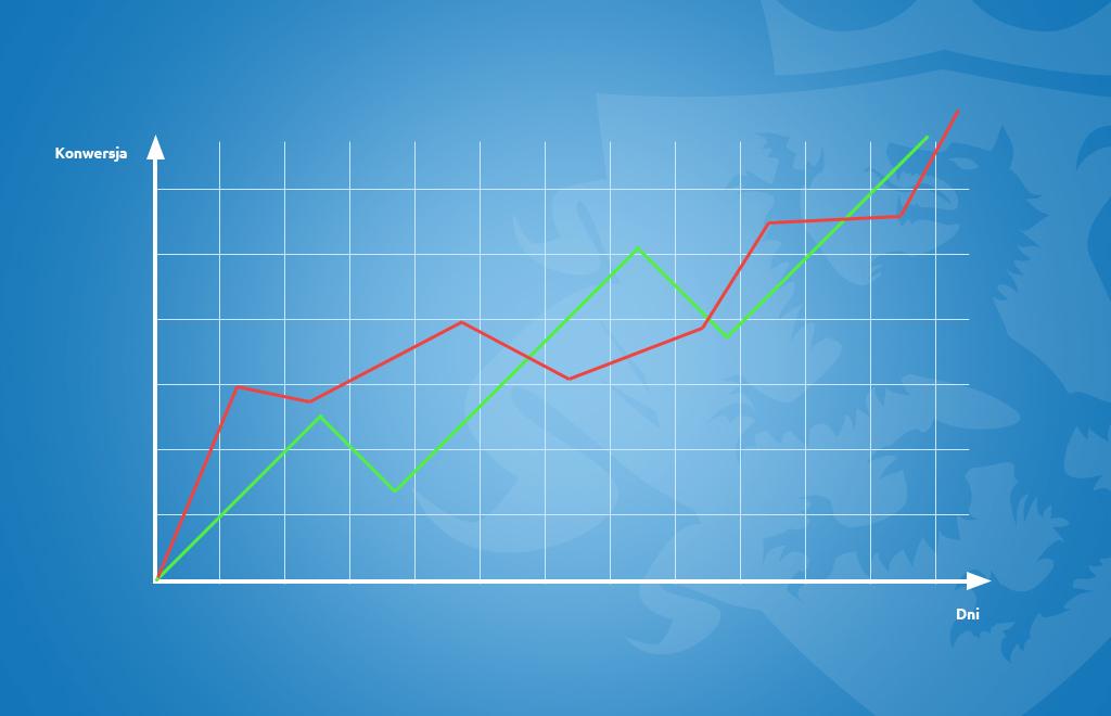 a-b-testy-statystyka