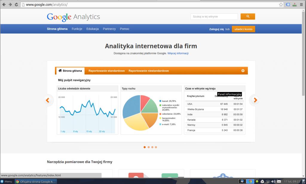 Analytics-blog-narzedzia-do-badania-strony