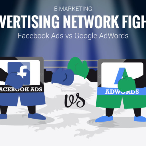 facebook-ads-vs-adwords-01