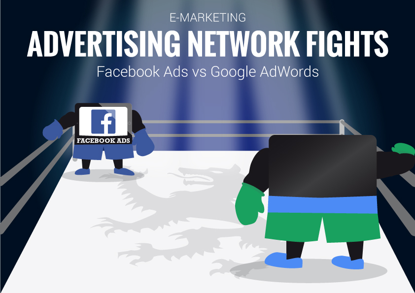 facebook-ads-vs-adwords-02