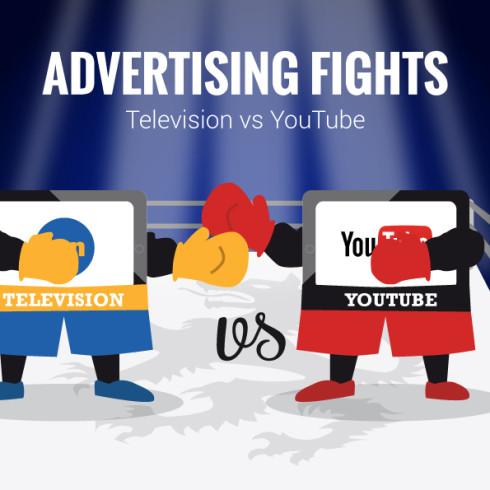 reklama-tv-vs-reklama-youtube-start-blog-sas-design