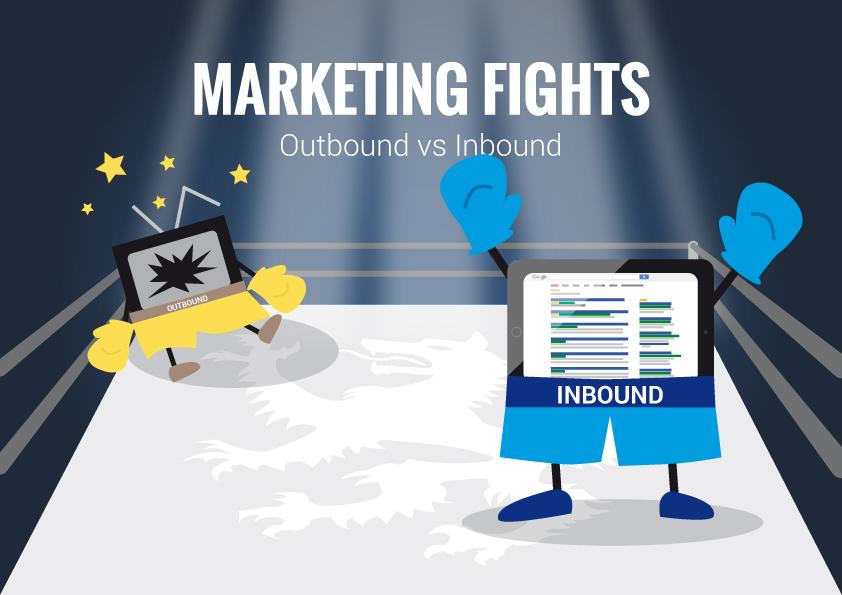 outbound-vs-inbound--marketing-inbound-wins