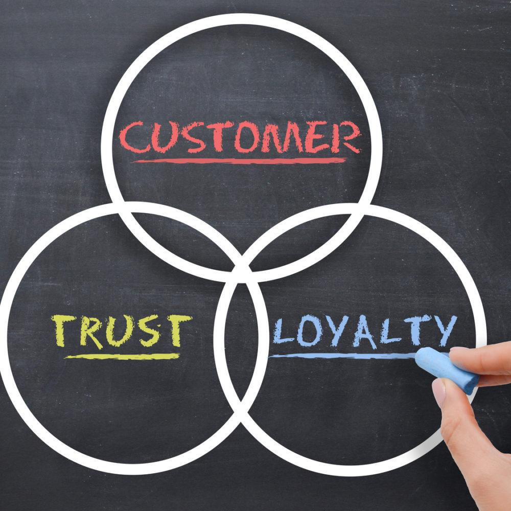 zaufanie e-klientów
